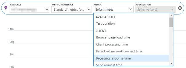 Application Insights Standard Metrics