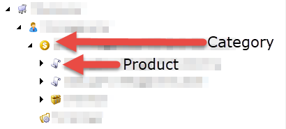 Category/Product Hierarcy